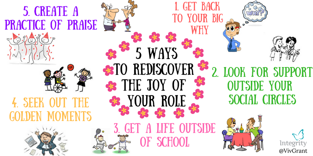 5 Ways to Rediscover the Joy in Your School Leadership Role