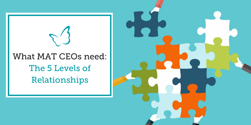 What MAT CEOs need – The 5 Levels of Relationships